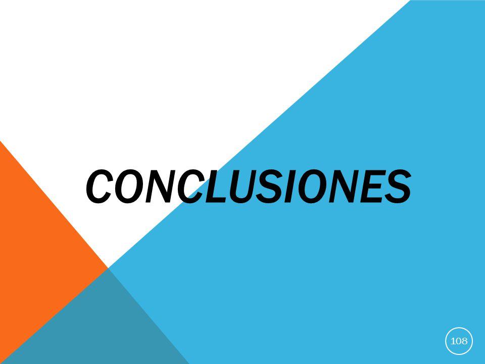 CONCLUSIONES 108