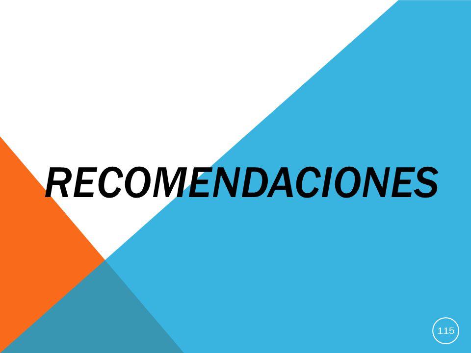 RECOMENDACIONES 115