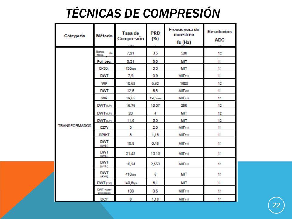 TÉCNICAS DE COMPRESIÓN 22