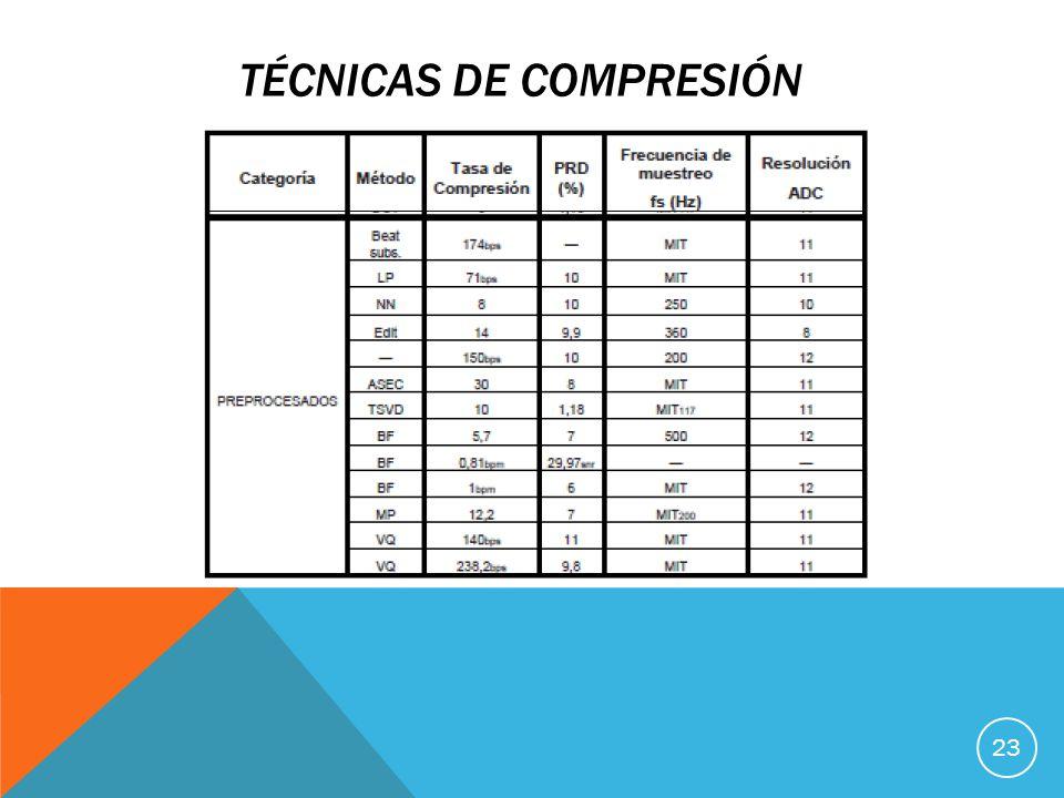 TÉCNICAS DE COMPRESIÓN 23