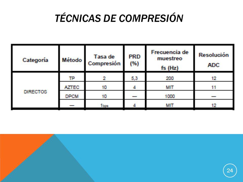 TÉCNICAS DE COMPRESIÓN 24