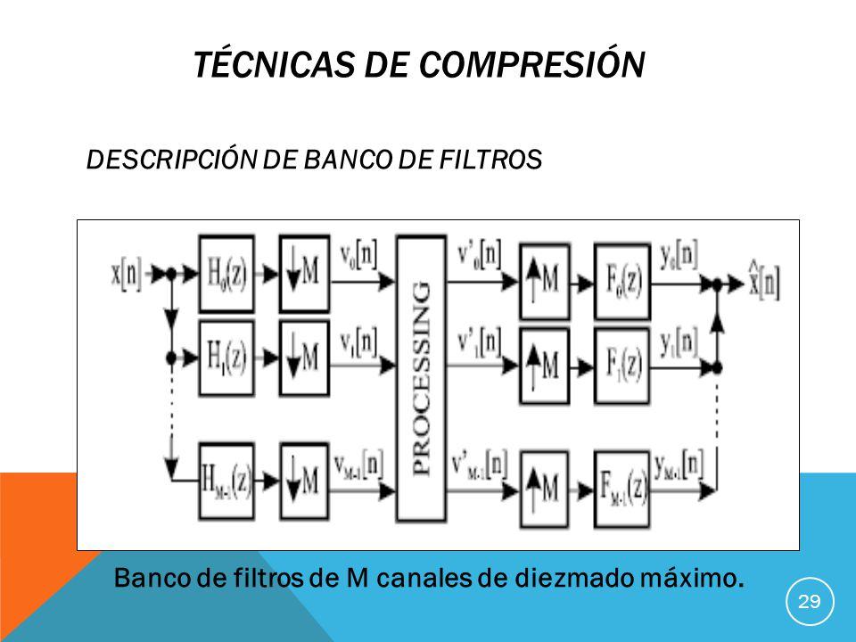 TÉCNICAS DE COMPRESIÓN DESCRIPCIÓN DE BANCO DE FILTROS Banco de filtros de M canales de diezmado máximo.