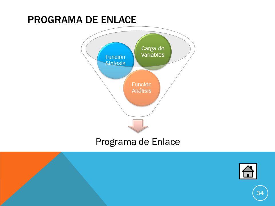 PROGRAMA DE ENLACE Programa de Enlace Función Análisis Función Síntesis Carga de Variables 34