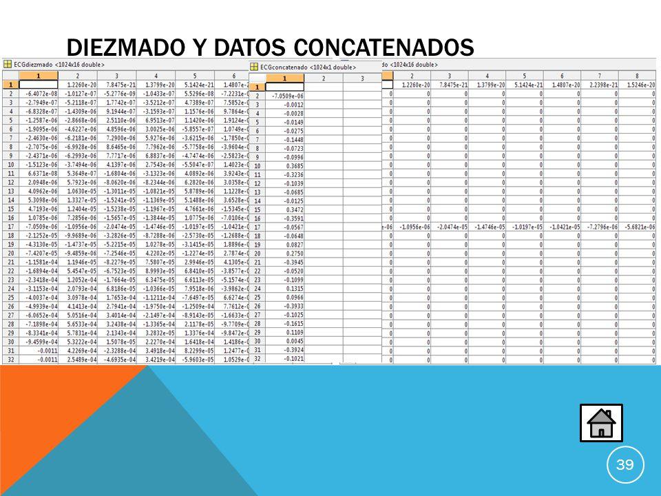 39 DIEZMADO Y DATOS CONCATENADOS