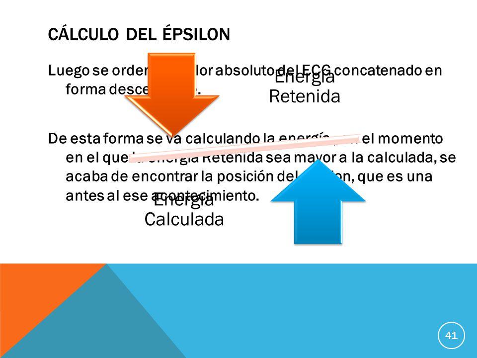 CÁLCULO DEL ÉPSILON Luego se ordenó el valor absoluto del ECG concatenado en forma descendente.