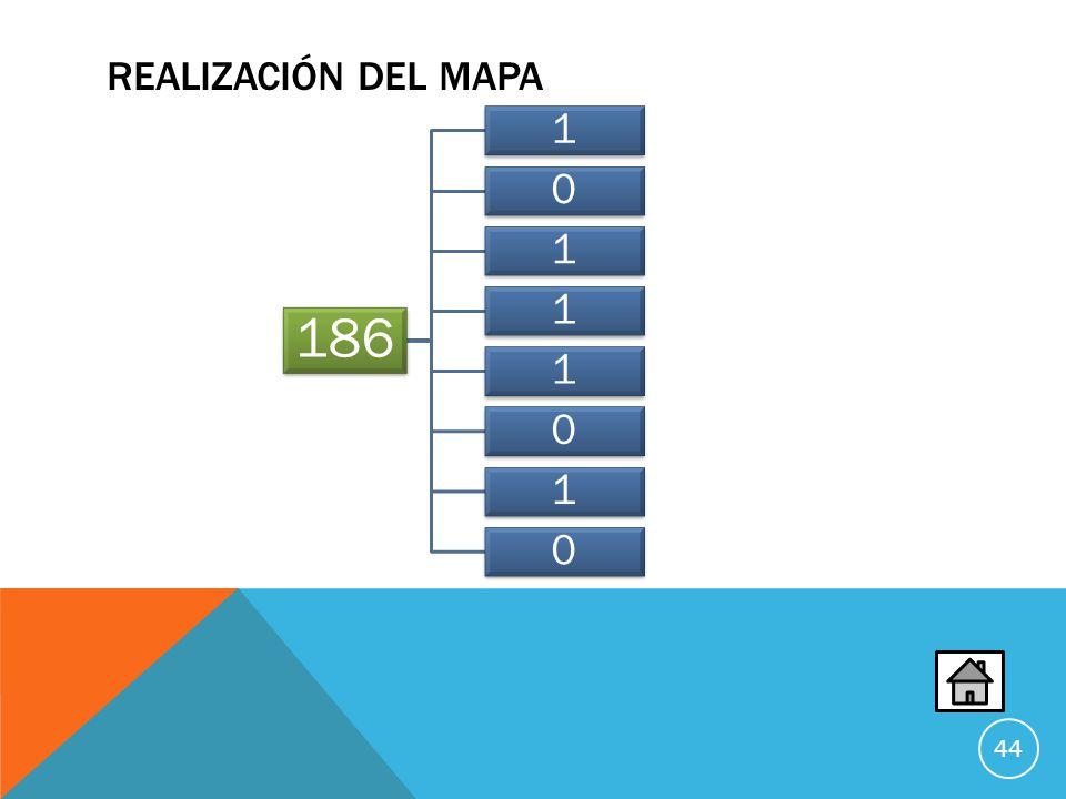 REALIZACIÓN DEL MAPA Se van a tomar en orden 8 datos binarios para pasarlos a decimales.