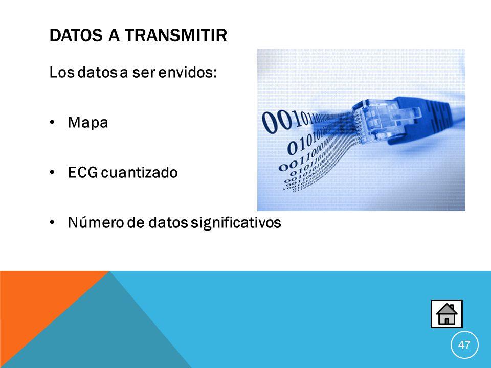 DATOS A TRANSMITIR Los datos a ser envidos: Mapa ECG cuantizado Número de datos significativos 47