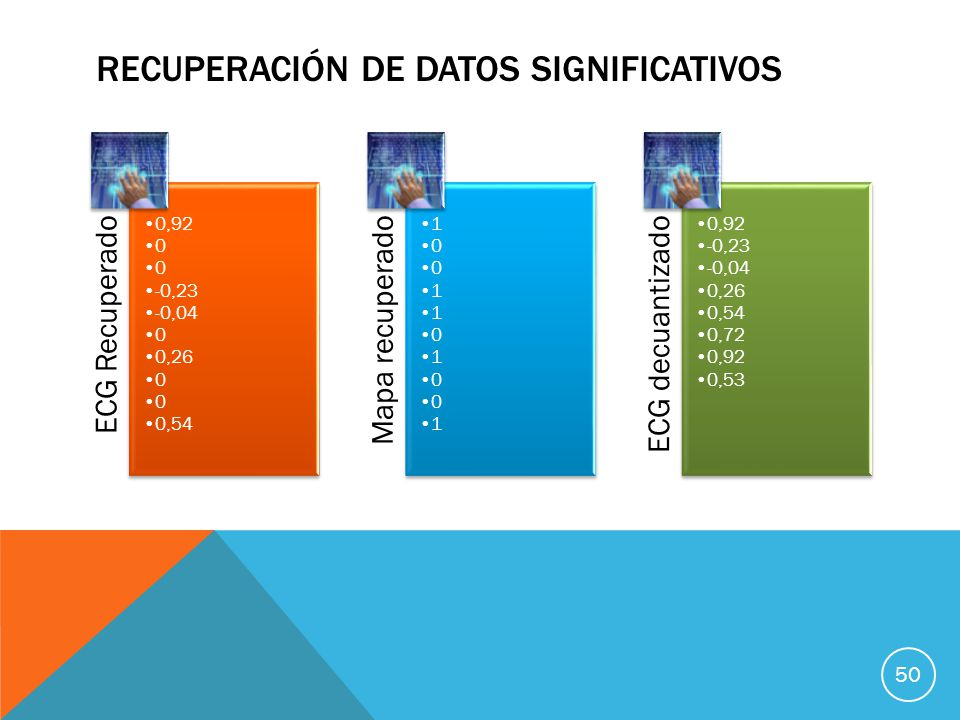 RECUPERACIÓN DE DATOS SIGNIFICATIVOS ECG Recuperado 0,92 0 -0,23 -0,04 0 0,26 0 0,54 Mapa recuperado 1 0 1 0 1 0 1 ECG decuantizado 0,92 -0,23 -0,04 0,26 0,54 0,72 0,92 0,53 50