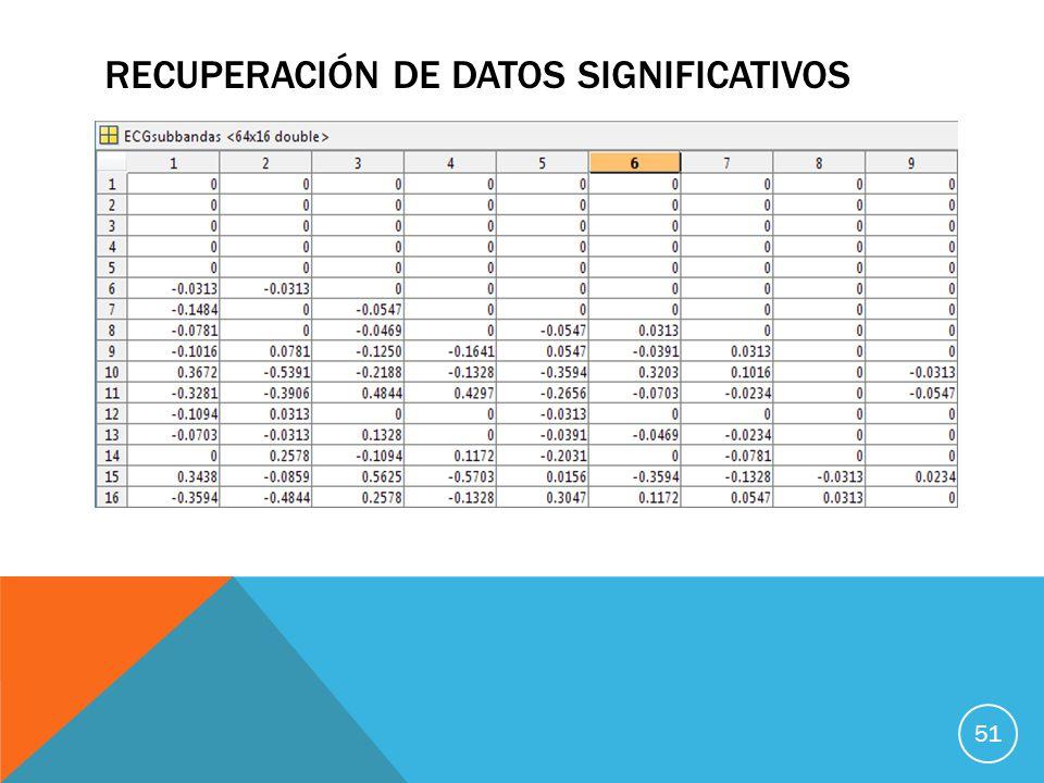 RECUPERACIÓN DE DATOS SIGNIFICATIVOS Distribución de los datos en sus posiciones una matriz 51