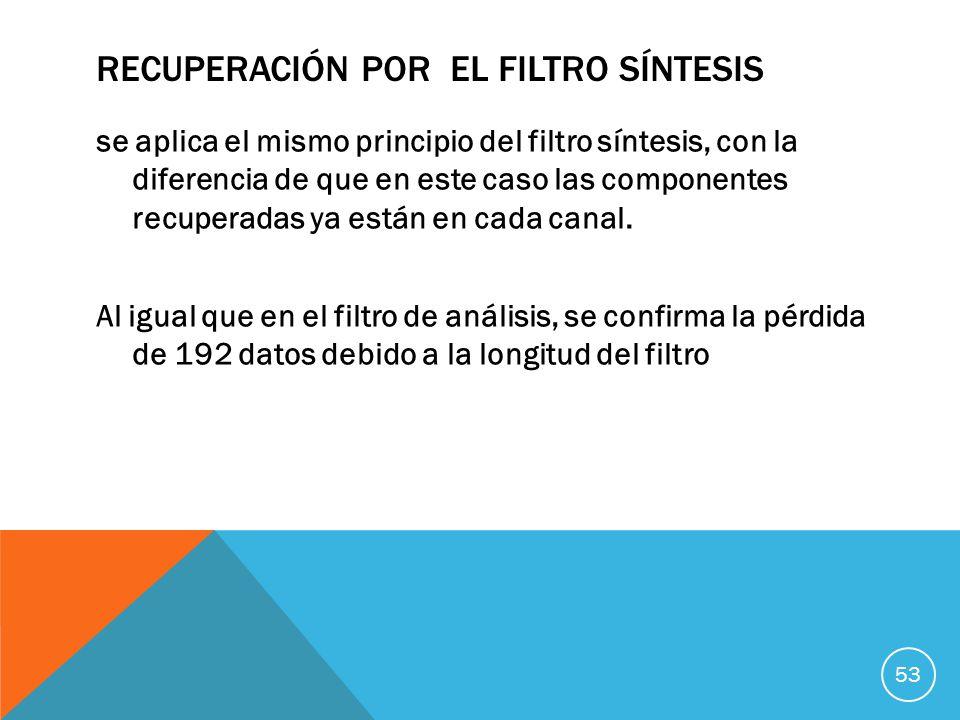 RECUPERACIÓN POR EL FILTRO SÍNTESIS se aplica el mismo principio del filtro síntesis, con la diferencia de que en este caso las componentes recuperadas ya están en cada canal.