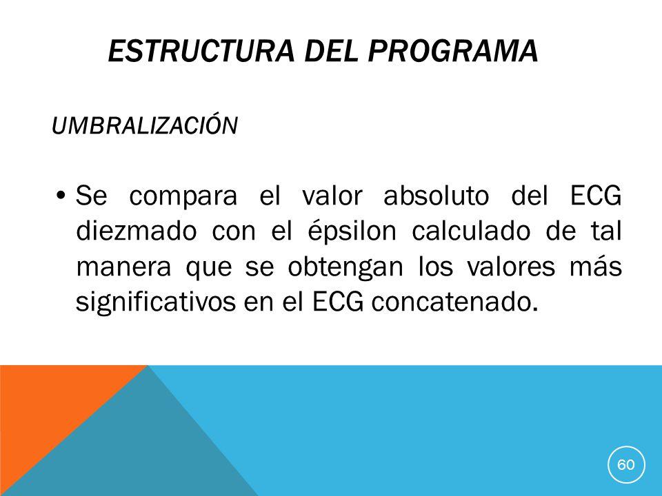ESTRUCTURA DEL PROGRAMA UMBRALIZACIÓN Se compara el valor absoluto del ECG diezmado con el épsilon calculado de tal manera que se obtengan los valores más significativos en el ECG concatenado.