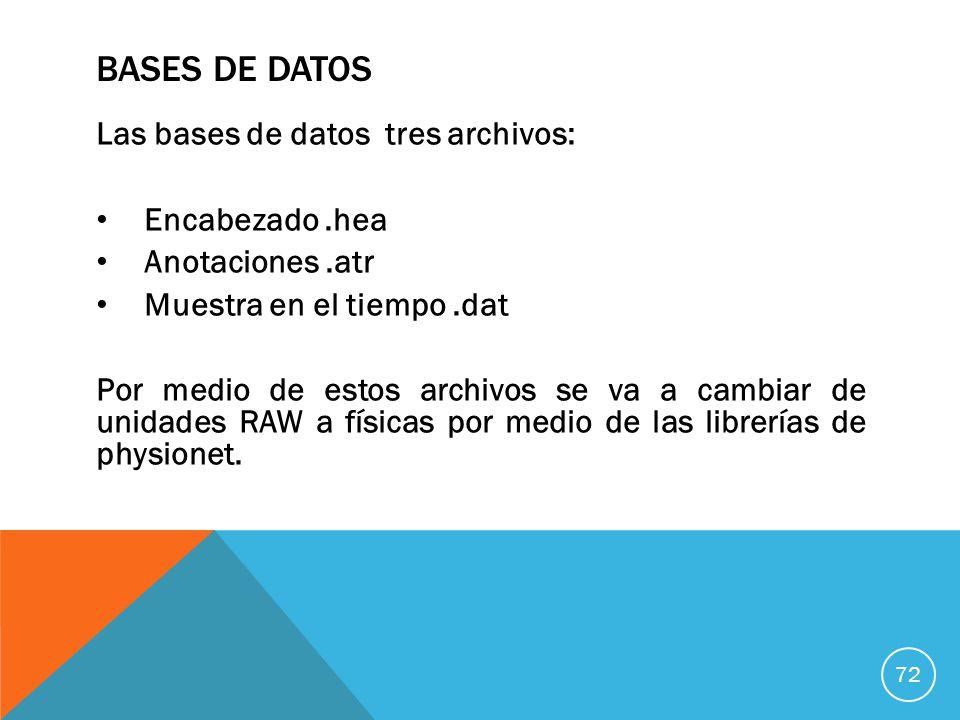 BASES DE DATOS Las bases de datos tres archivos: Encabezado.hea Anotaciones.atr Muestra en el tiempo.dat Por medio de estos archivos se va a cambiar de unidades RAW a físicas por medio de las librerías de physionet.