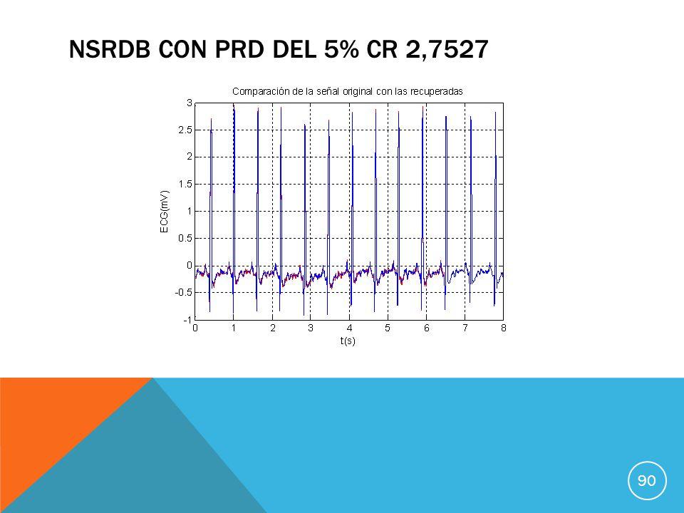 NSRDB CON PRD DEL 5% CR 2,7527 90