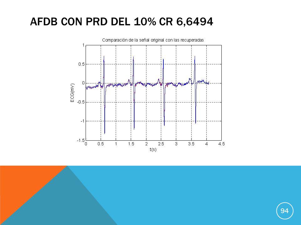 AFDB CON PRD DEL 10% CR 6,6494 94