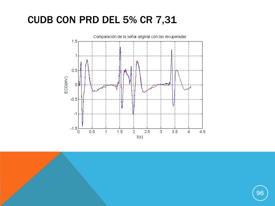 CUDB CON PRD DEL 5% CR 7,31 96