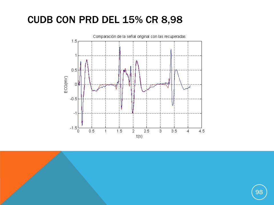CUDB CON PRD DEL 15% CR 8,98 98