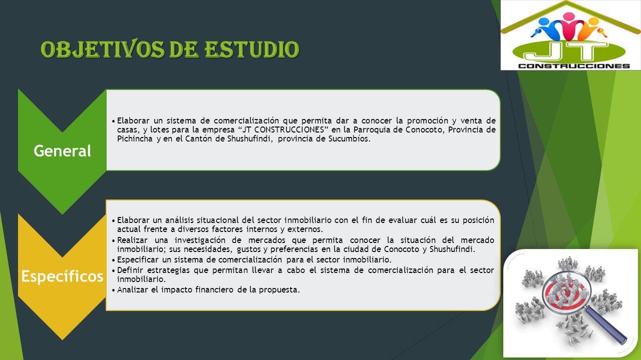 CAPÍTULO IV ESTUDIO ORGANIZACIONAL Conformación Jurídica Estructura Orgánico y Estructura Funcional Reglamento Funcional Unidad de Operaciones Unidad Administrativa y Financiera Unidad de Marketing