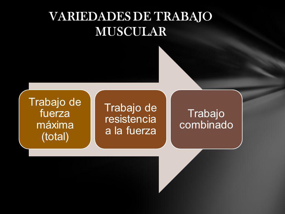 Trabajo de fuerza máxima (total) Trabajo de resistencia a la fuerza Trabajo combinado VARIEDADES DE TRABAJO MUSCULAR