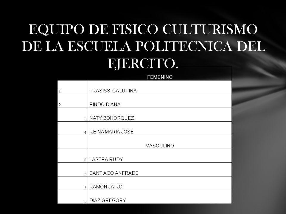 FEMENINO 1 FRASISS CALUPIÑA 2 PINDO DIANA 3 NATY BOHORQUEZ 4 REINA MARÍA JOSÉ MASCULINO 5 LASTRA RUDY 6 SANTIAGO ANFRADE 7 RAMÓN JAIRO 8 DÍAZ GREGORY