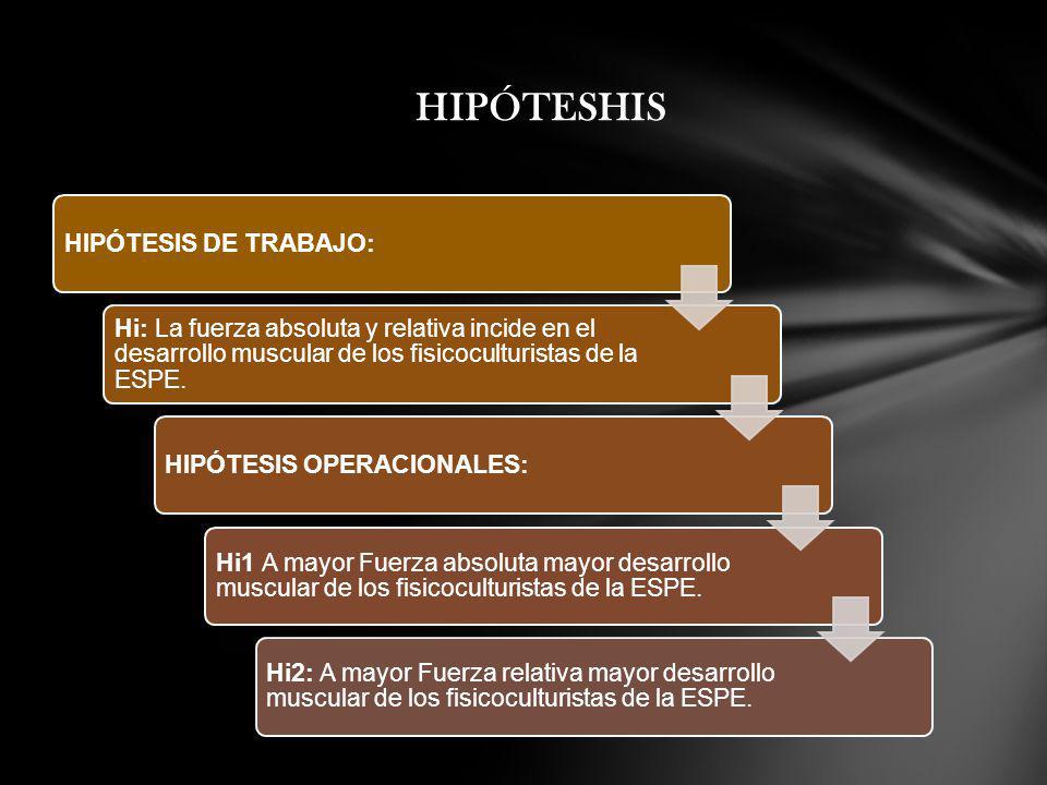 HIPÓTESIS DE TRABAJO: Hi: La fuerza absoluta y relativa incide en el desarrollo muscular de los fisicoculturistas de la ESPE. HIPÓTESIS OPERACIONALES: