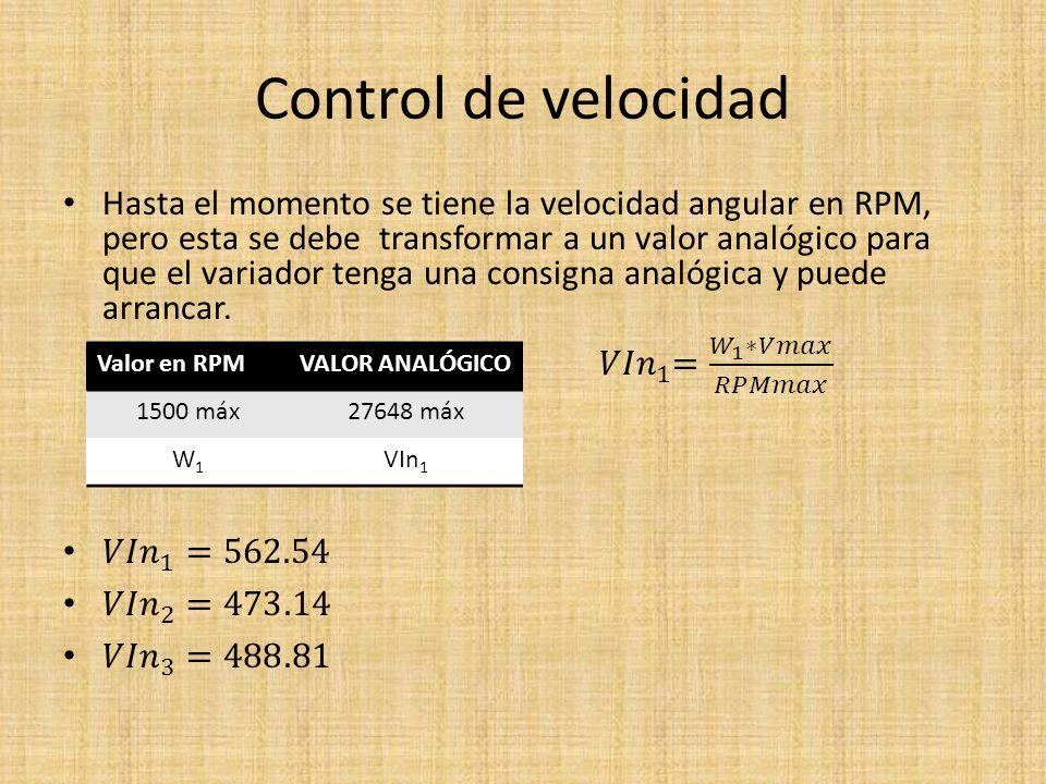 Control de velocidad Valor en RPMVALOR ANALÓGICO 1500 máx27648 máx W1W1 VIn 1