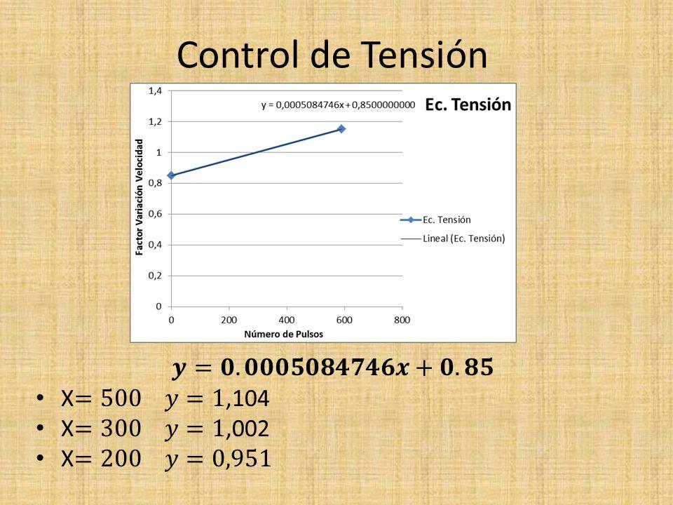 Control de Tensión