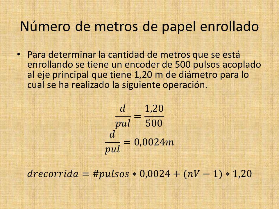 Número de metros de papel enrollado