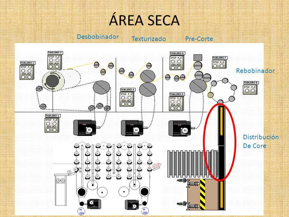 ÁREA SECA Desbobinador Texturizado Rebobinador Pre-Corte Distribución De Core
