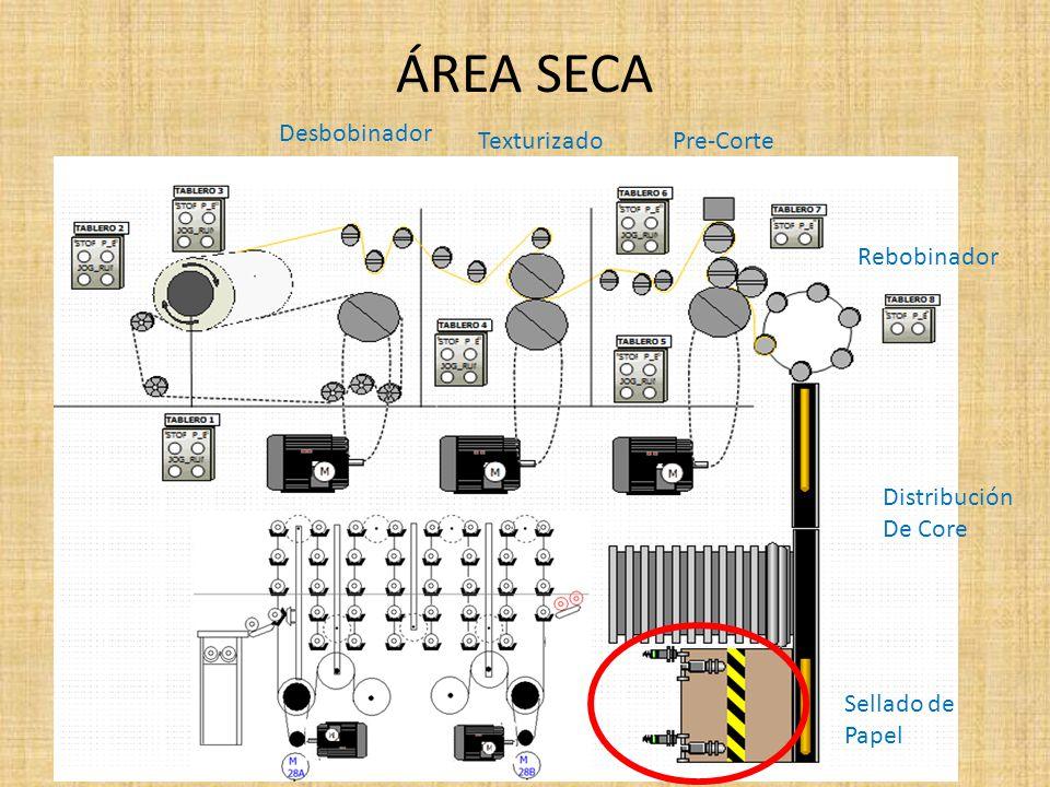 ÁREA SECA Desbobinador Texturizado Rebobinador Pre-Corte Distribución De Core Sellado de Papel