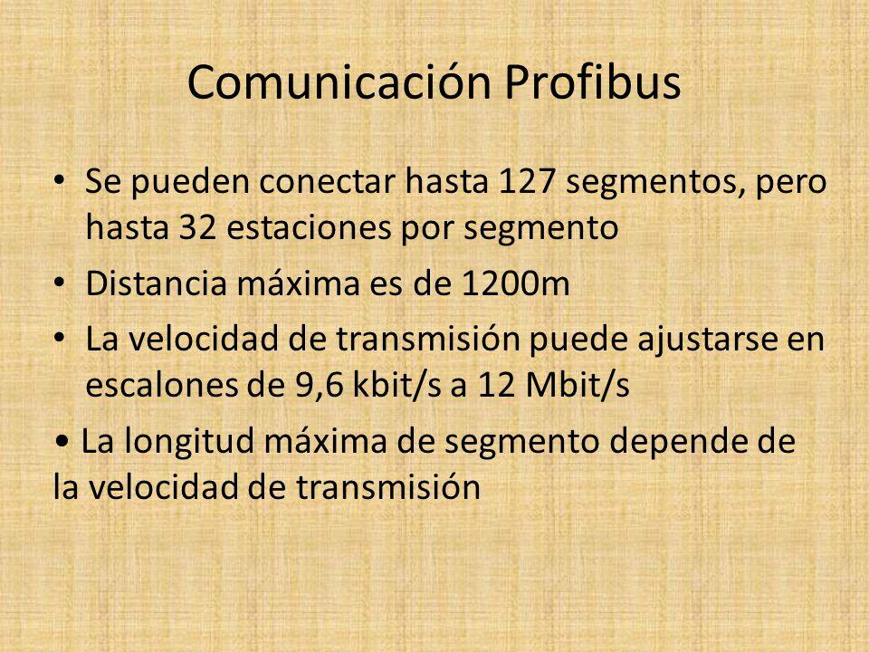 Comunicación Profibus Se pueden conectar hasta 127 segmentos, pero hasta 32 estaciones por segmento Distancia máxima es de 1200m La velocidad de transmisión puede ajustarse en escalones de 9,6 kbit/s a 12 Mbit/s La longitud máxima de segmento depende de la velocidad de transmisión