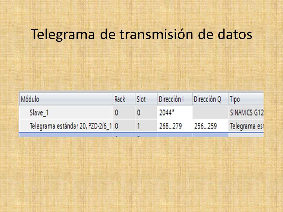 Telegrama de transmisión de datos