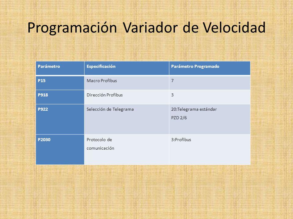 Programación Variador de Velocidad ParámetroEspecificaciónParámetro Programado P15Macro Profibus7 P918Dirección Profibus3 P922Selección de Telegrama 20:Telegrama estándar PZD 2/6 P2030Protocolo de comunicación 3:Profibus