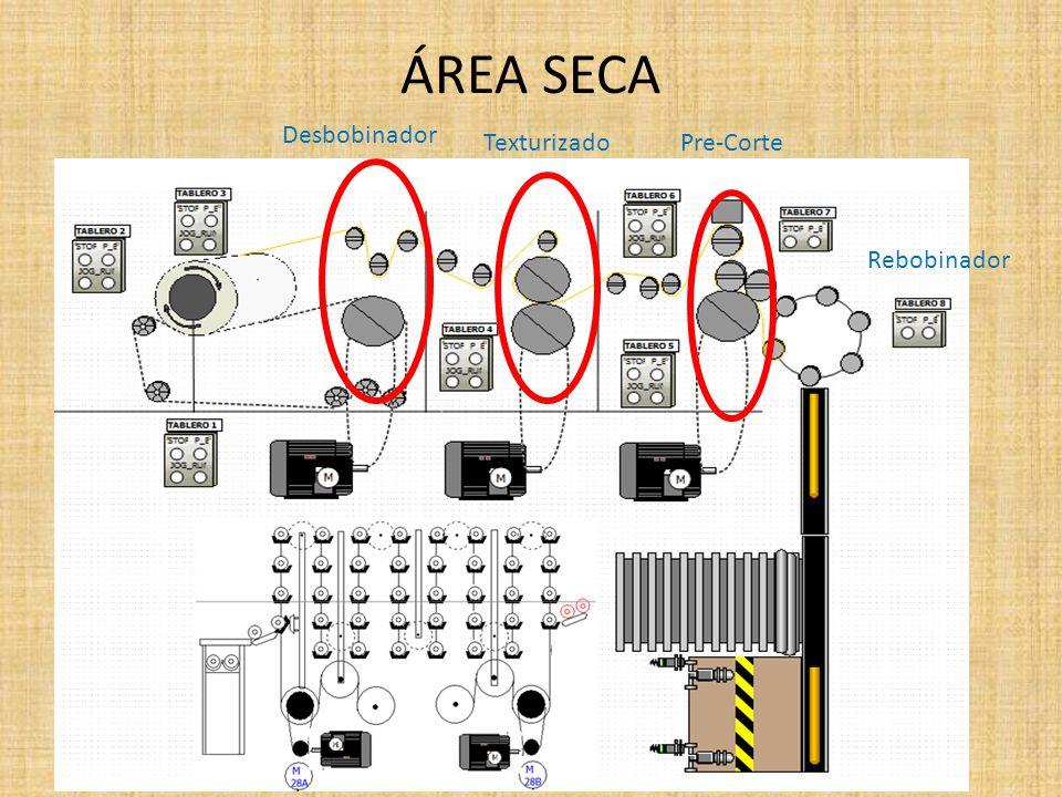 ÁREA SECA Desbobinador Texturizado Rebobinador Pre-Corte