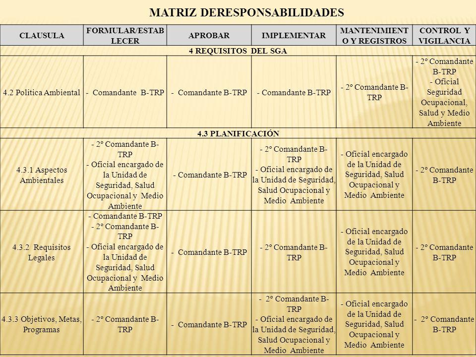 CLAUSULA FORMULAR/ESTAB LECER APROBARIMPLEMENTAR MANTENIMIENT O Y REGISTROS CONTROL Y VIGILANCIA 4 REQUISITOS DEL SGA 4.2 Política Ambiental- Comandan