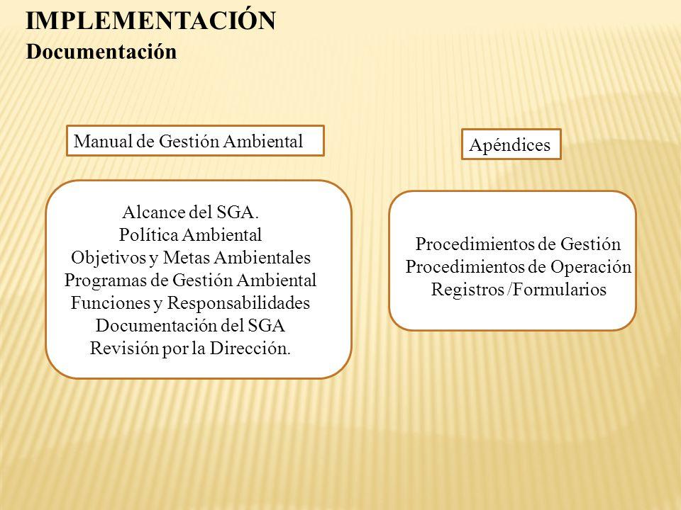 Alcance del SGA. Política Ambiental Objetivos y Metas Ambientales Programas de Gestión Ambiental Funciones y Responsabilidades Documentación del SGA R