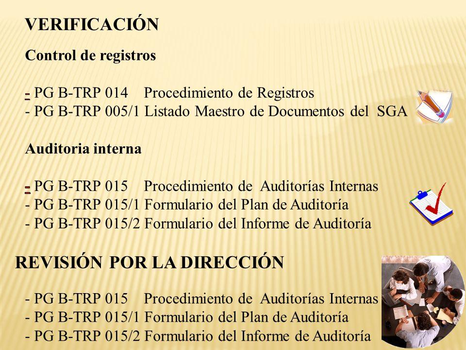 REVISIÓN POR LA DIRECCIÓN - PG B-TRP 015 Procedimiento de Auditorías Internas - PG B-TRP 015/1 Formulario del Plan de Auditoría - PG B-TRP 015/2 Formu