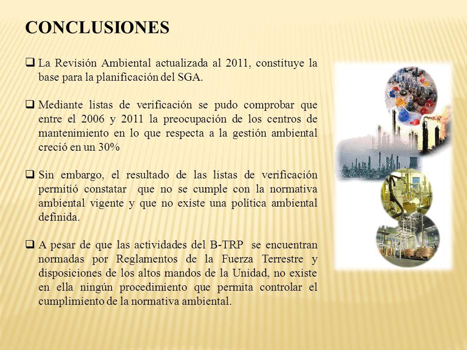 CONCLUSIONES La Revisión Ambiental actualizada al 2011, constituye la base para la planificación del SGA. Mediante listas de verificación se pudo comp