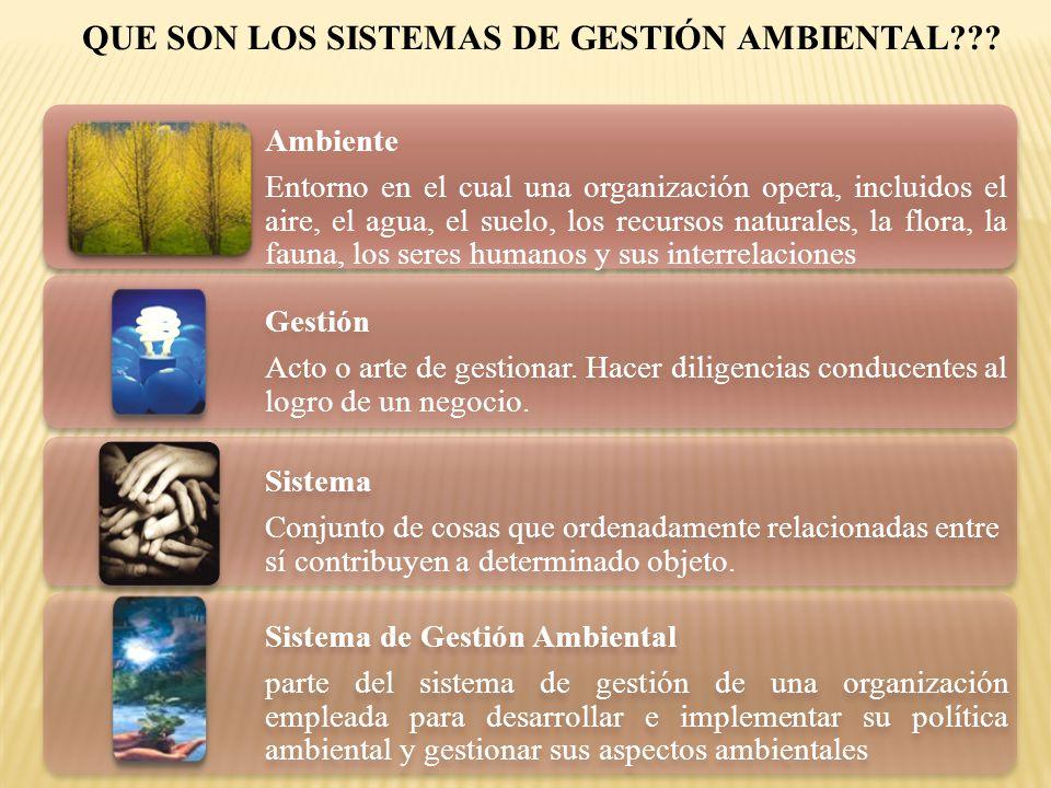 QUE SON LOS SISTEMAS DE GESTIÓN AMBIENTAL??? Ambiente Entorno en el cual una organización opera, incluidos el aire, el agua, el suelo, los recursos na