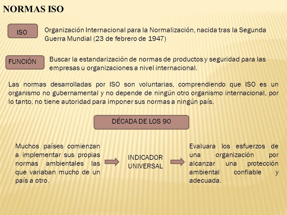 NORMAS ISO Organización Internacional para la Normalización, nacida tras la Segunda Guerra Mundial (23 de febrero de 1947) ISO Buscar la estandarizaci