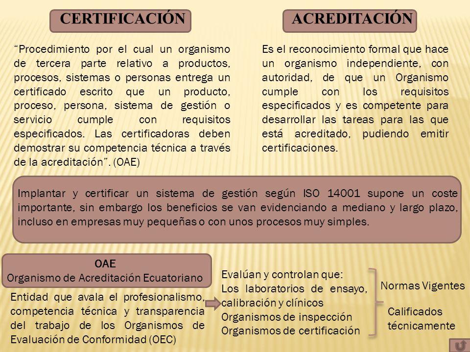 CERTIFICACIÓN Procedimiento por el cual un organismo de tercera parte relativo a productos, procesos, sistemas o personas entrega un certificado escri