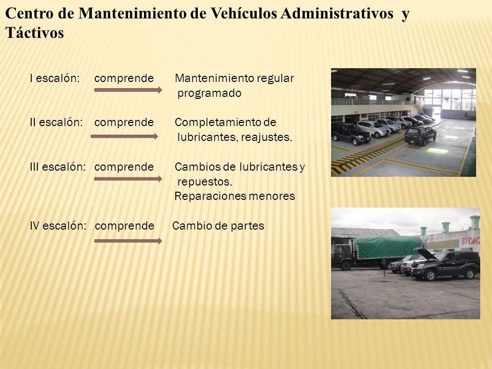 Centro de Mantenimiento de Vehículos Administrativos y Táctivos I escalón: comprende Mantenimiento regular programado II escalón: comprende Completami