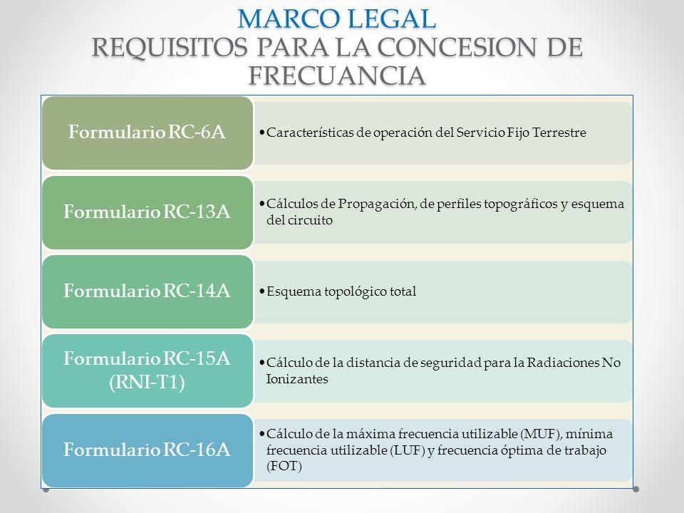 Características de operación del Servicio Fijo Terrestre Formulario RC-6A Cálculos de Propagación, de perfiles topográficos y esquema del circuito For
