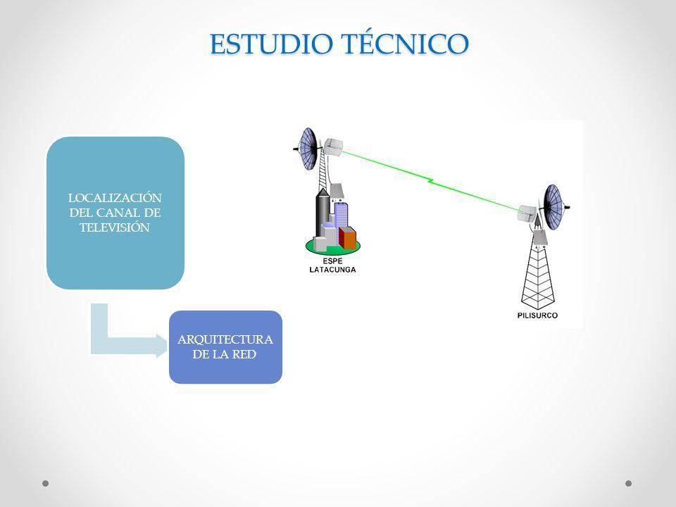 ESTUDIO TÉCNICO LOCALIZACIÓN DEL CANAL DE TELEVISIÓN ARQUITECTURA DE LA RED