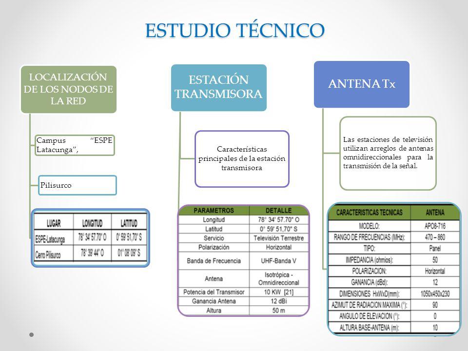 LOCALIZACIÓN DE LOS NODOS DE LA RED Campus ESPE Latacunga, Pilisurco ESTACIÓN TRANSMISORA Características principales de la estación transmisora ANTENA Tx Las estaciones de televisión utilizan arreglos de antenas omnidireccionales para la transmisión de la señal.
