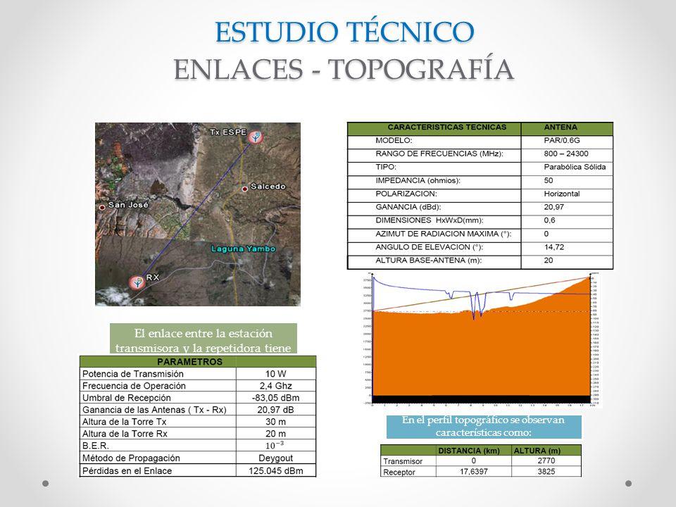 El enlace entre la estación transmisora y la repetidora tiene las siguientes características En el perfil topográfico se observan características como: ESTUDIO TÉCNICO ENLACES - TOPOGRAFÍA