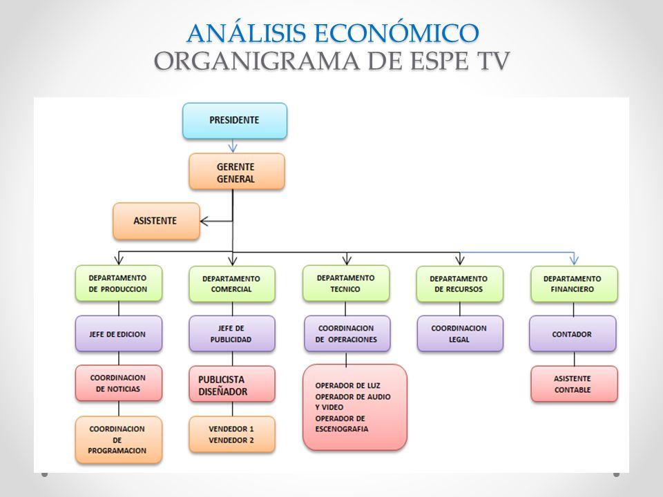 ANÁLISIS ECONÓMICO ORGANIGRAMA DE ESPE TV
