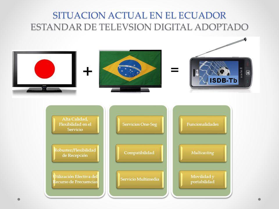 SITUACION ACTUAL EN EL ECUADOR ESTANDAR DE TELEVSION DIGITAL ADOPTADO + = Alta Calidad, Flexibilidad en el Servicio Robustez/Flexibilidad de Recepción Utilización Efectiva del Recurso de Frecuencias Servicios One-SegCompatibilidadServicio MultimediaFuncionalidadesMulticasting Movilidad y portabilidad