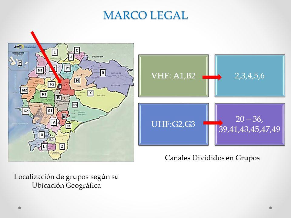 MARCO LEGAL VHF: A1,B22,3,4,5,6 UHF:G2,G3 20 – 36, 39,41,43,45,47,49 Localización de grupos según su Ubicación Geográfica Canales Divididos en Grupos