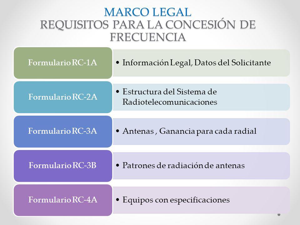 MARCO LEGAL REQUISITOS PARA LA CONCESIÓN DE FRECUENCIA Información Legal, Datos del Solicitante Formulario RC-1A Estructura del Sistema de Radioteleco
