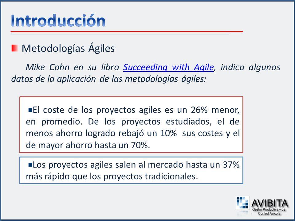 Metodologías Ágiles Mike Cohn en su libro Succeeding with Agile, indica algunos datos de la aplicación de las metodologías ágiles:Succeeding with Agil